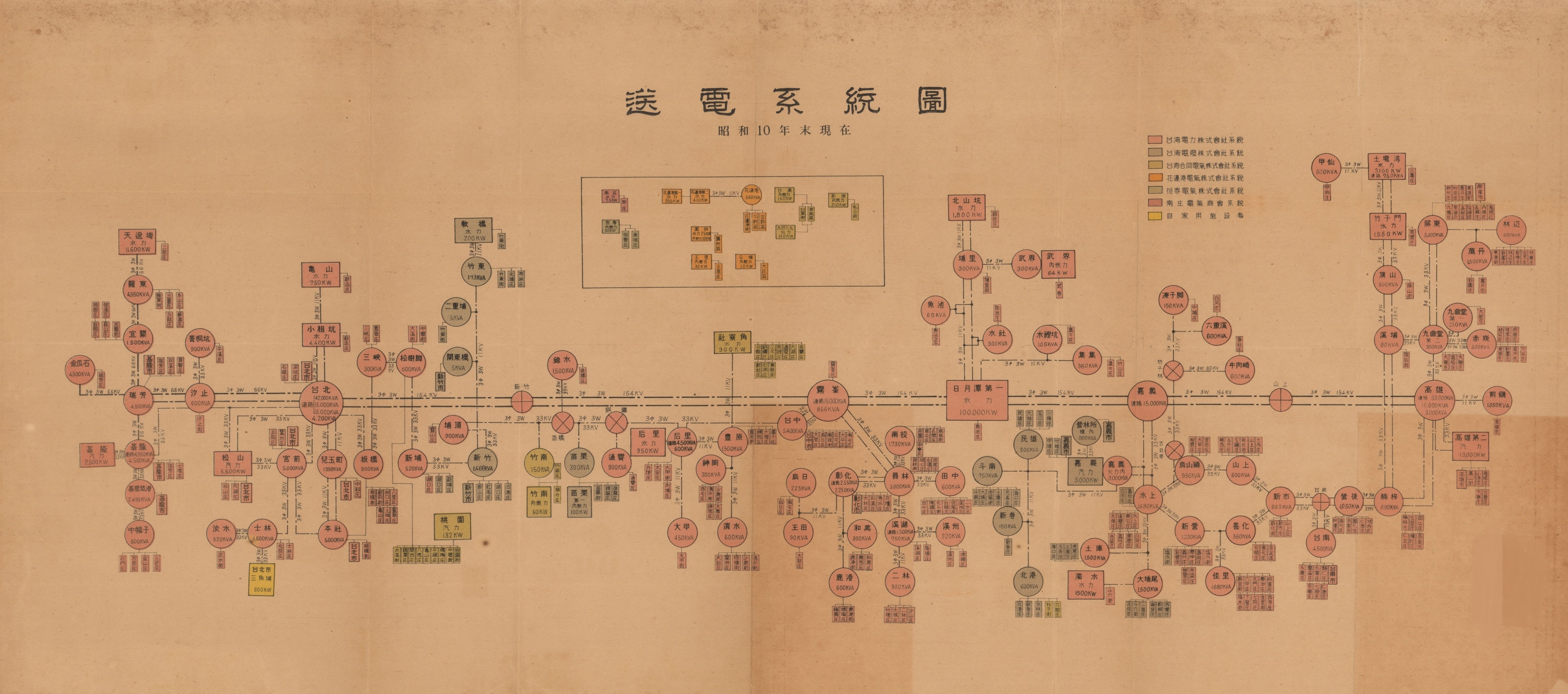 送電系統圖 昭和10年(1935)